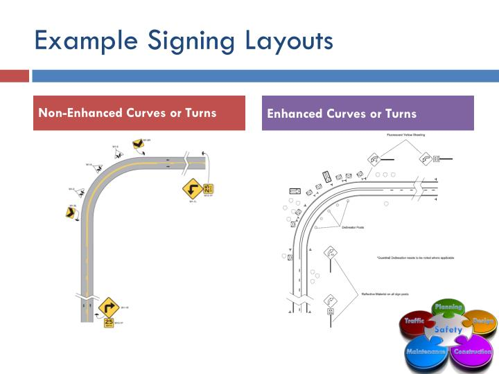 Example Signing Layouts