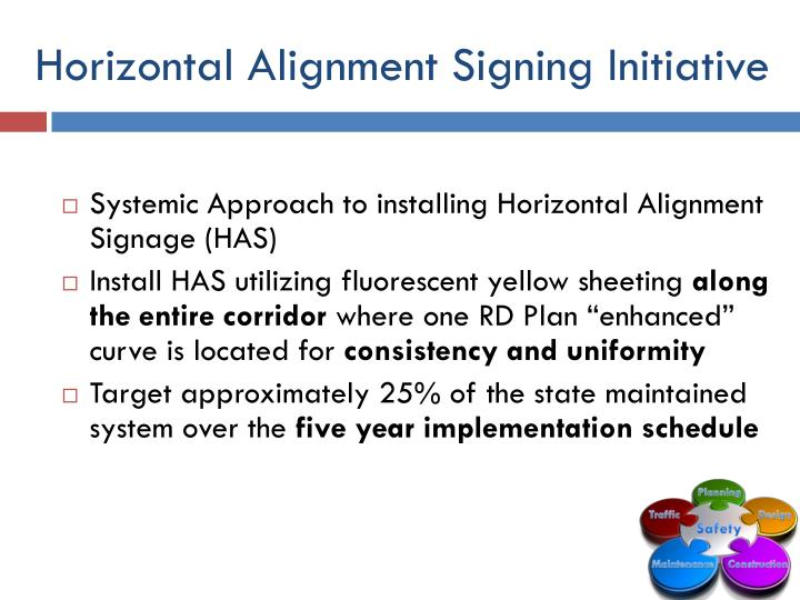 Horizontal alignment signing initiative