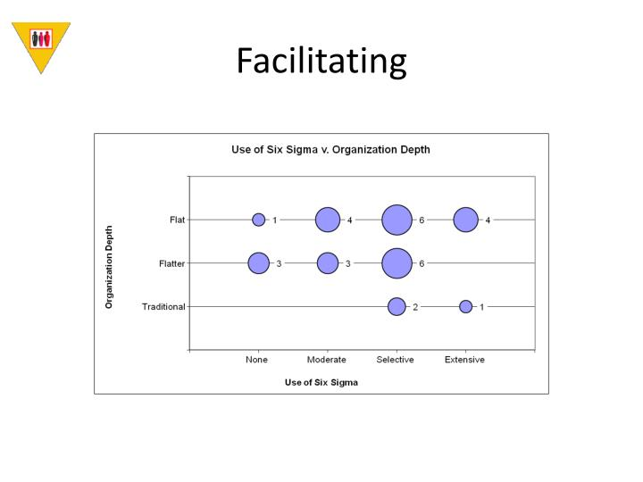 Facilitating