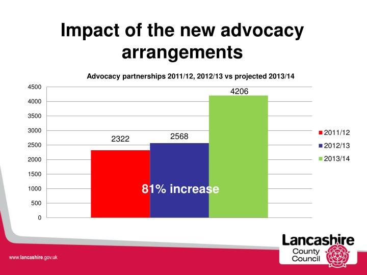 Impact of the new advocacy arrangements
