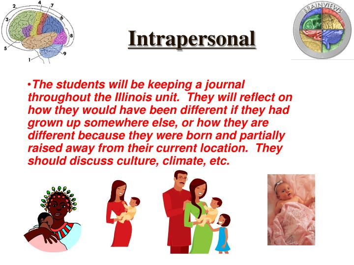 Intrapersonal