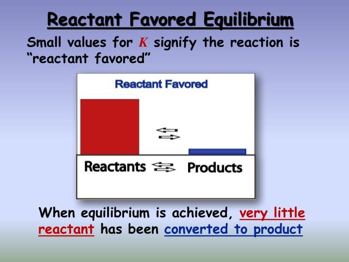 Reactant Favored Equilibrium