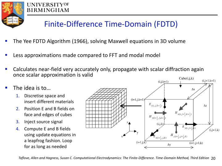 Finite-Difference