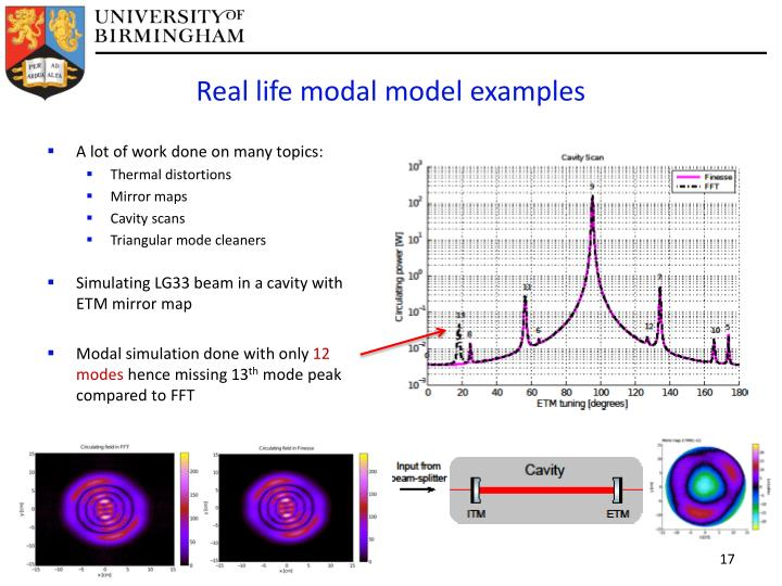 Real life modal model examples