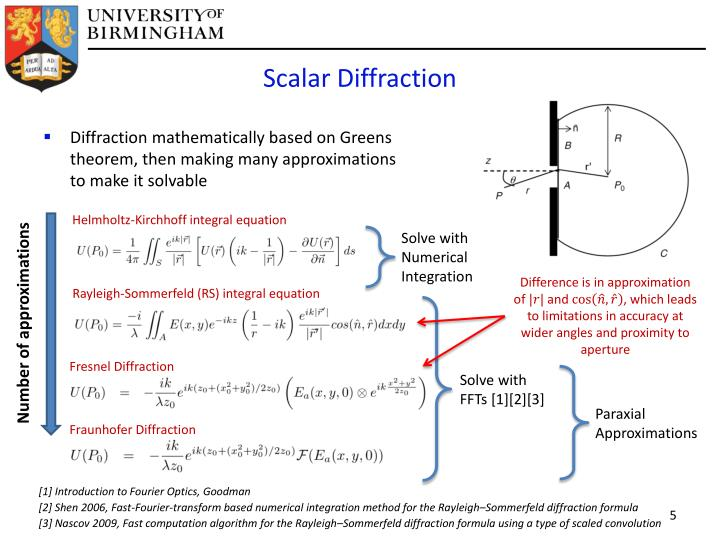 Scalar Diffraction
