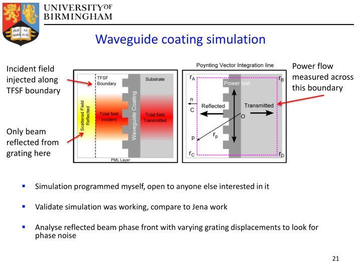 Waveguide coating simulation