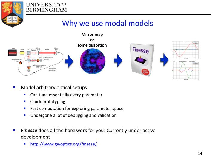 Why we use modal models