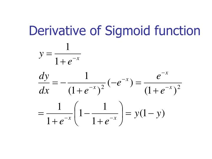 Derivative of Sigmoid function