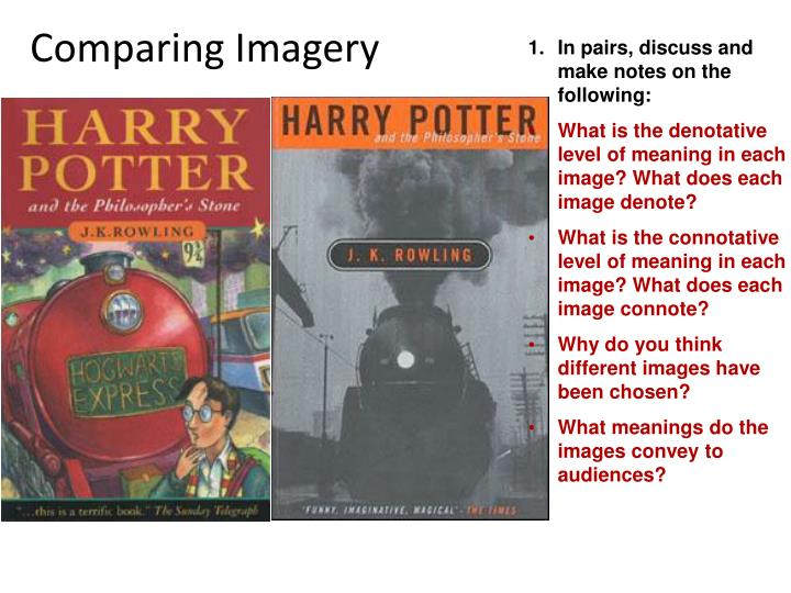 Comparing Imagery