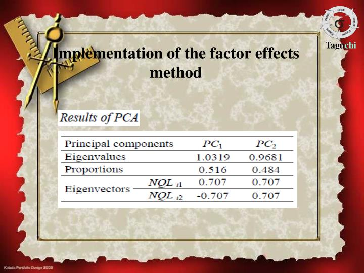Implementation of the factor effects