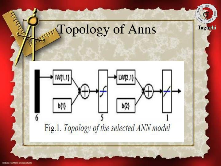 Topology of