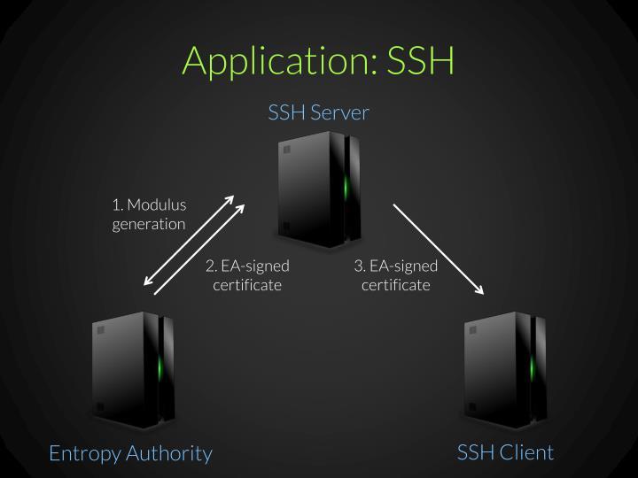 Application: SSH