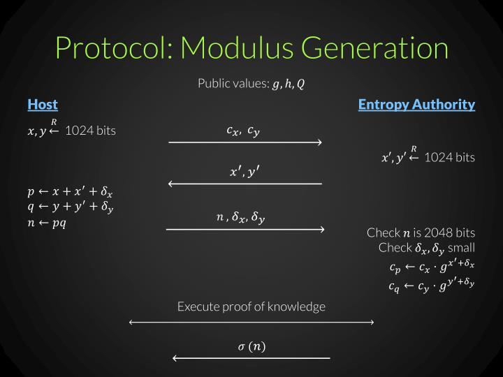 Protocol: Modulus Generation