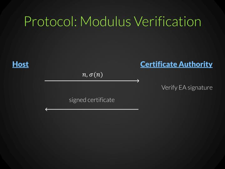 Protocol: Modulus Verification