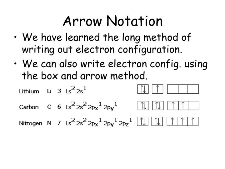 Arrow Notation