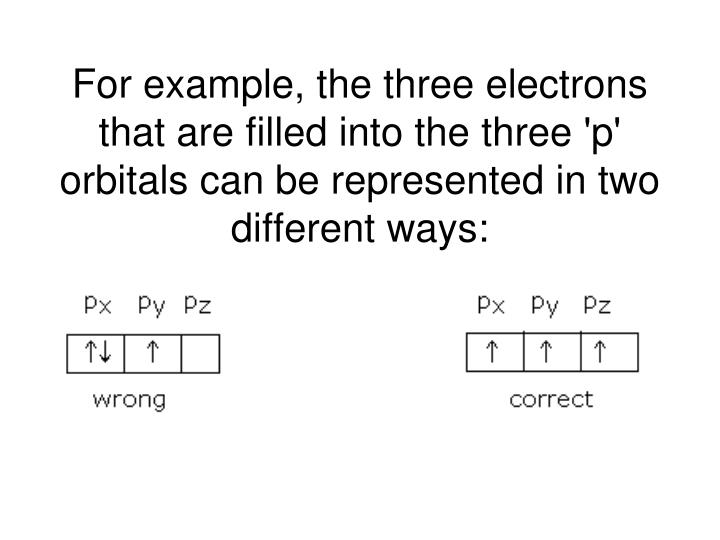 For example, the three electrons that are filled into the three 'p' orbitals can be represented in two different ways: