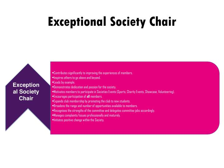 Contributes significantly to improving the experiences of members.