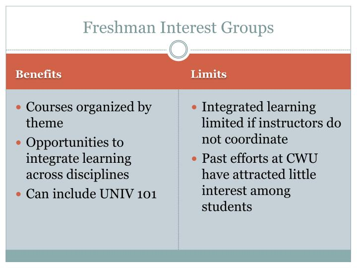 Freshman Interest Groups