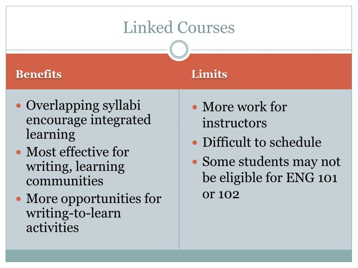 Linked Courses