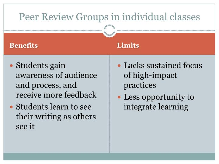 Peer Review Groups in individual classes