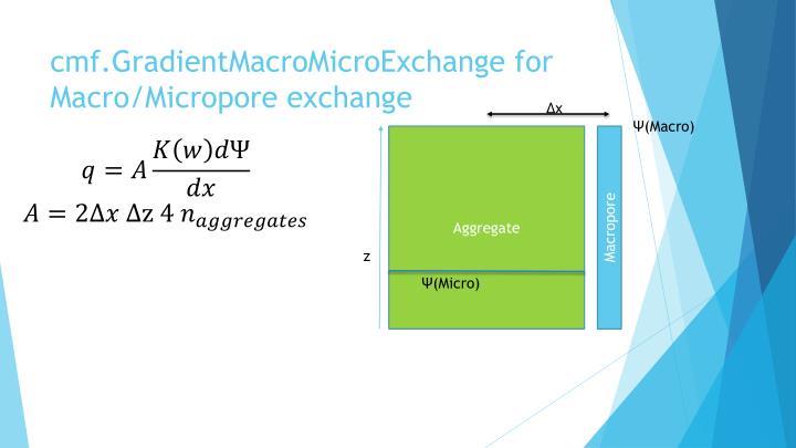 cmf.GradientMacroMicroExchange