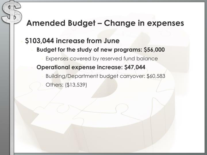 Amended Budget – Change in expenses
