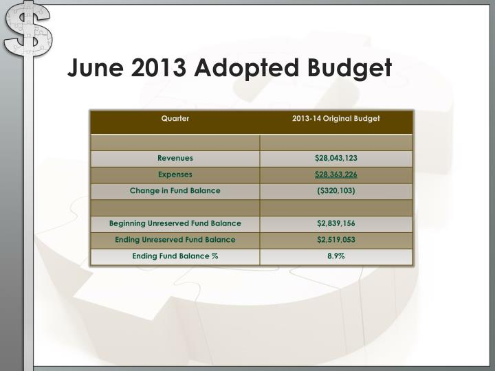 June 2013 adopted budget
