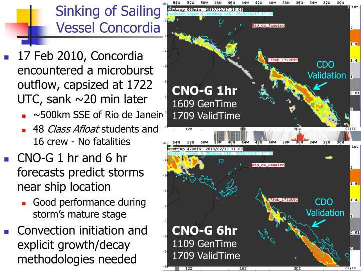Sinking of Sailing Vessel Concordia