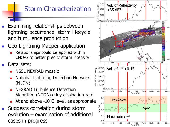 Storm Characterization