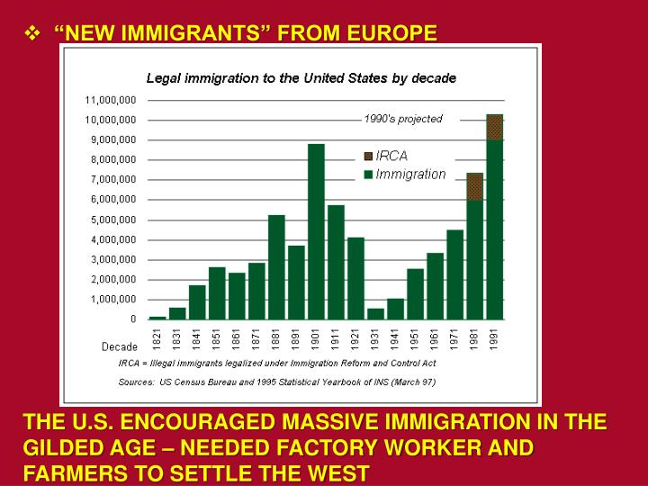 """""""NEW IMMIGRANTS"""" FROM EUROPE"""