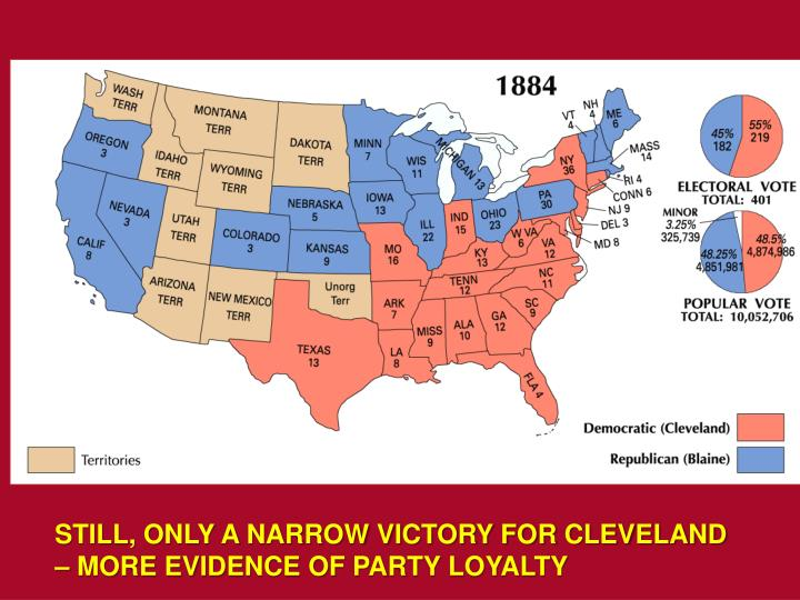 STILL, ONLY A NARROW VICTORY FOR CLEVELAND – MORE EVIDENCE OF PARTY LOYALTY