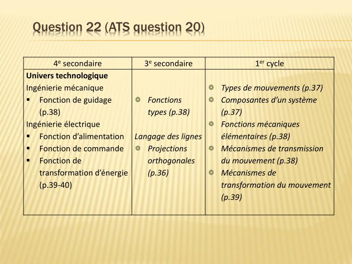 Question 22 (ATS question 20)