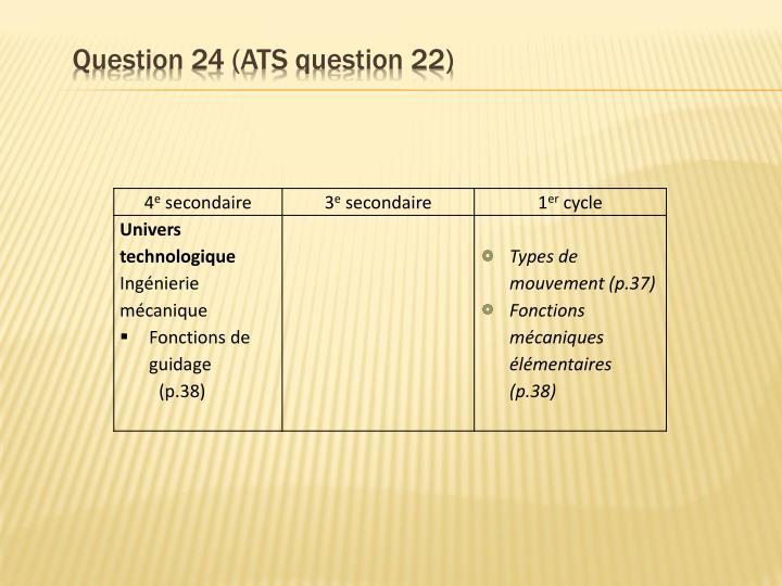 Question 24 (ATS question 22)