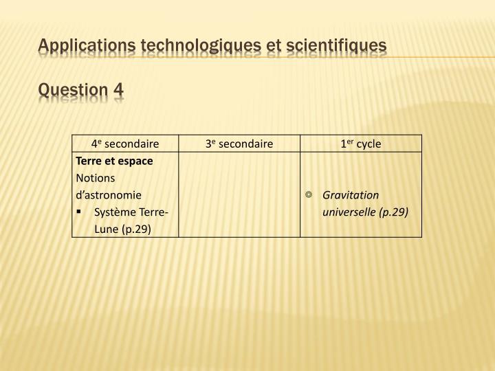Applications technologiques et scientifiques