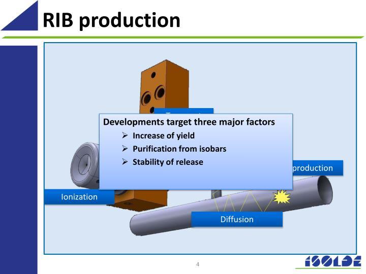 RIB production