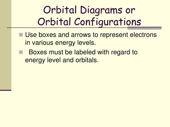 Orbital Diagrams or