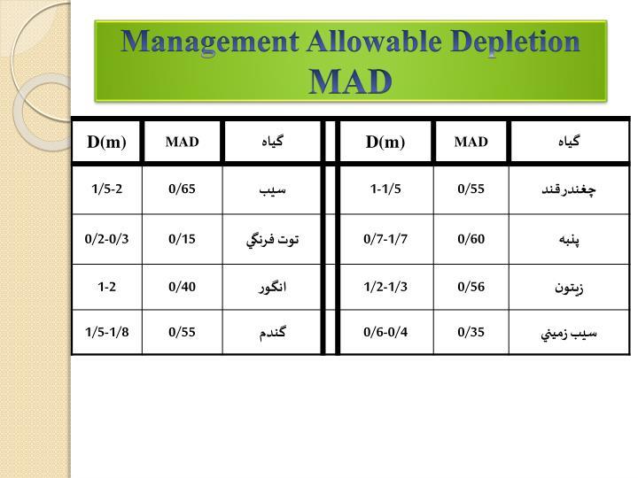 Management Allowable Depletion