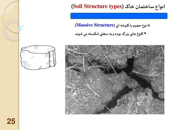 انواع ساختمان خاک (