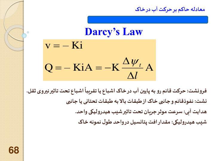 معادله حاکم بر حرکت