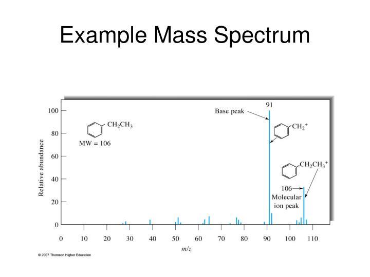 Example Mass Spectrum