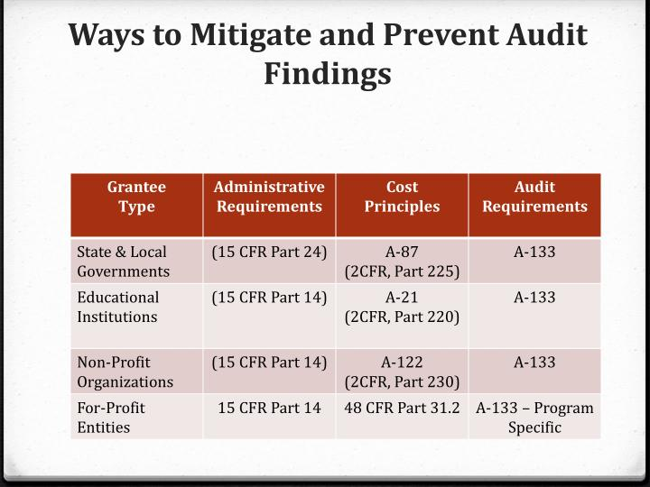 Ways to Mitigate and Prevent Audit Findings