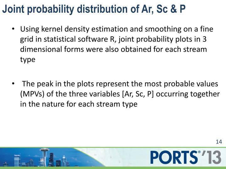 Joint probability distribution of