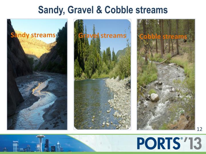 Sandy, Gravel & Cobble streams