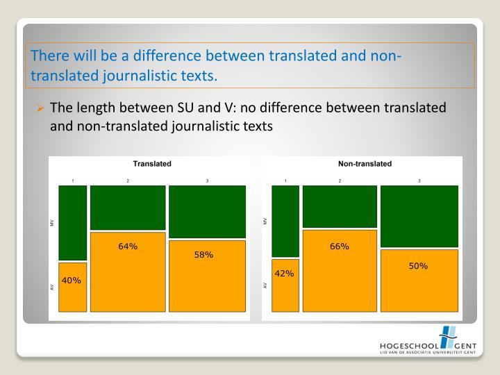 The length between SU and V: no difference between translated and non-translated journalistic texts