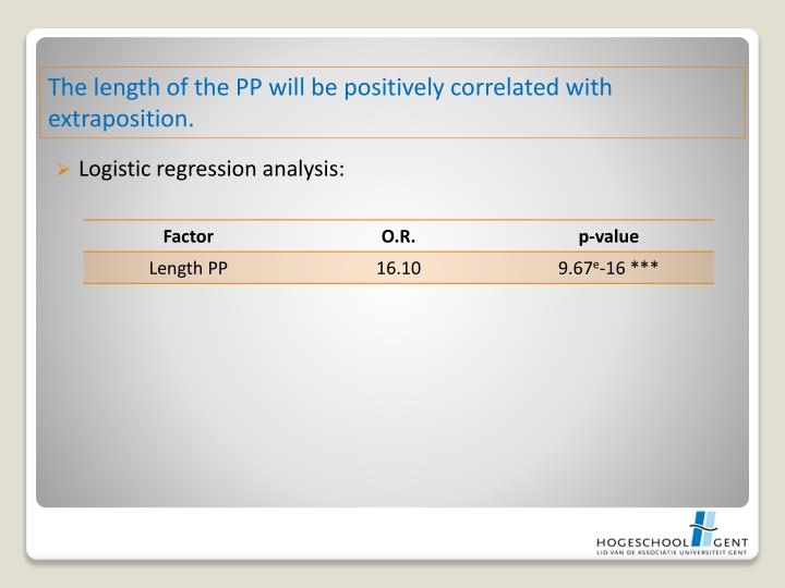 Logistic regression analysis: