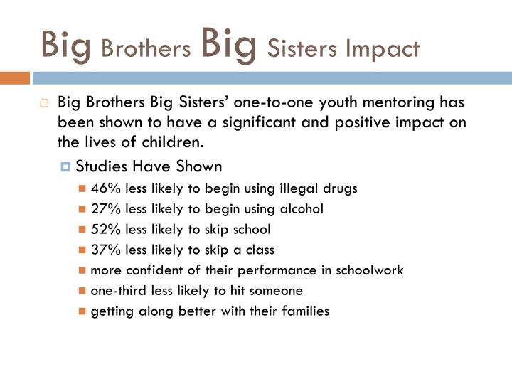 big brothers big sisters essay Big brothers big sisters is a community-based mentoring curriculum that matches youths aged between 6 and 18, mainly from single-parent and low-income households, with young adult volunteer mentors (20-34) who are well educated.
