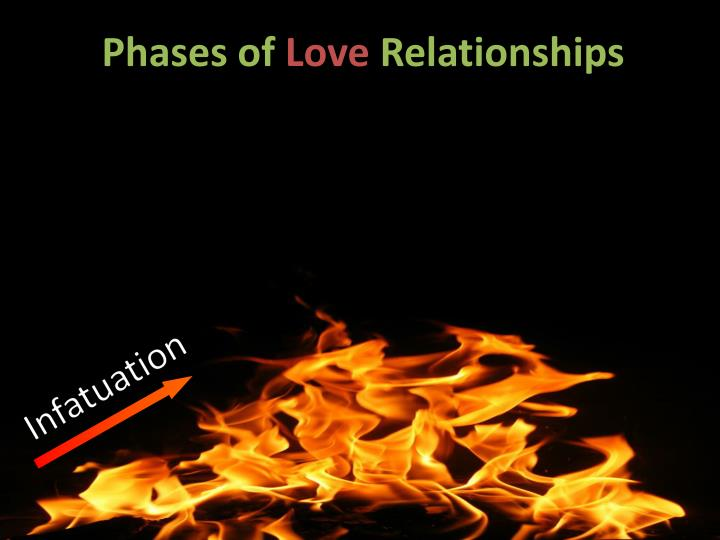 Phases of love relationships1