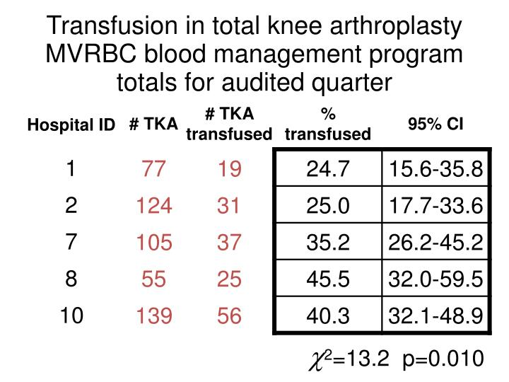 Transfusion in total knee