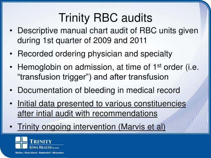 Trinity RBC audits