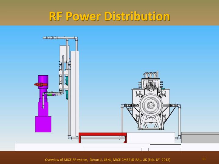 RF Power Distribution